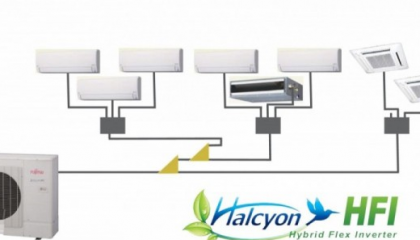 HFI 8-Zone Mix & Match Flex Inverter System